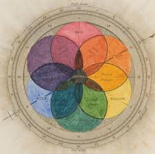Colour wheel by Mary Gartside